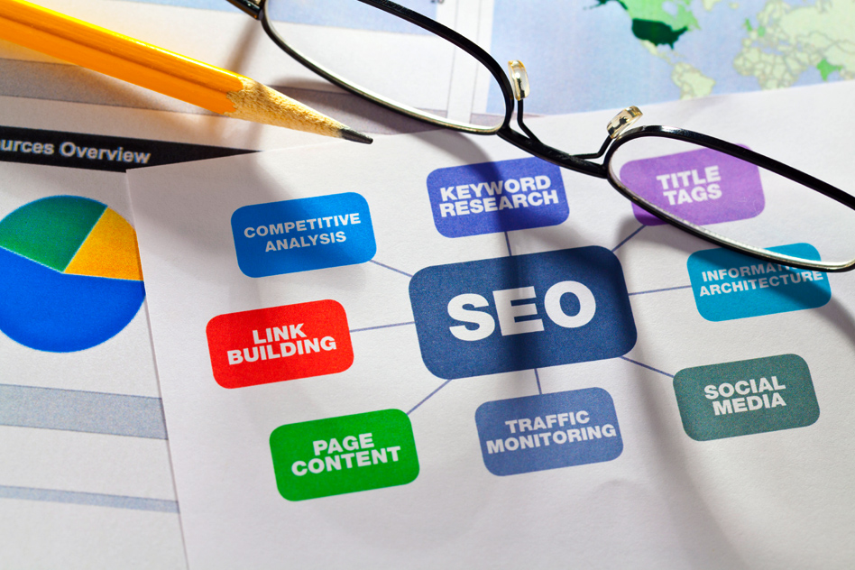 Medical SEO Services